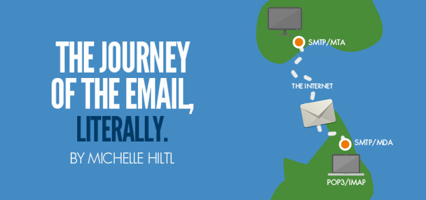 The Journey of the Email, Literally.